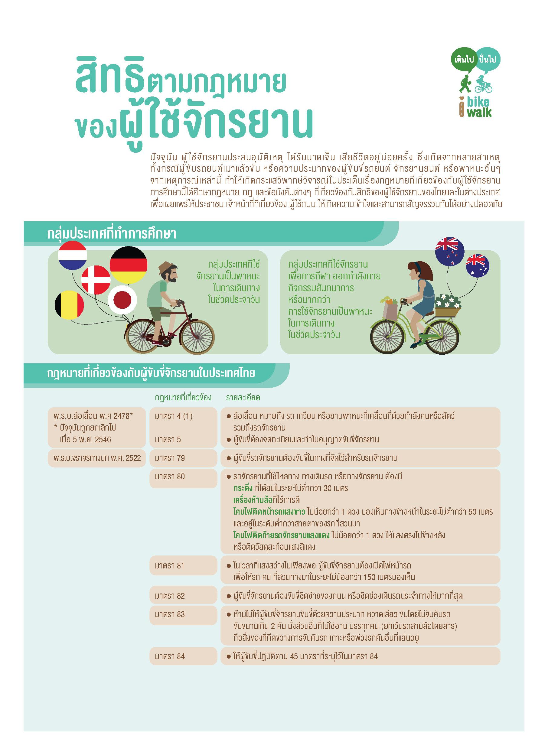 สิทธิตามกฎหมายของผู้ใช้จักรยาน