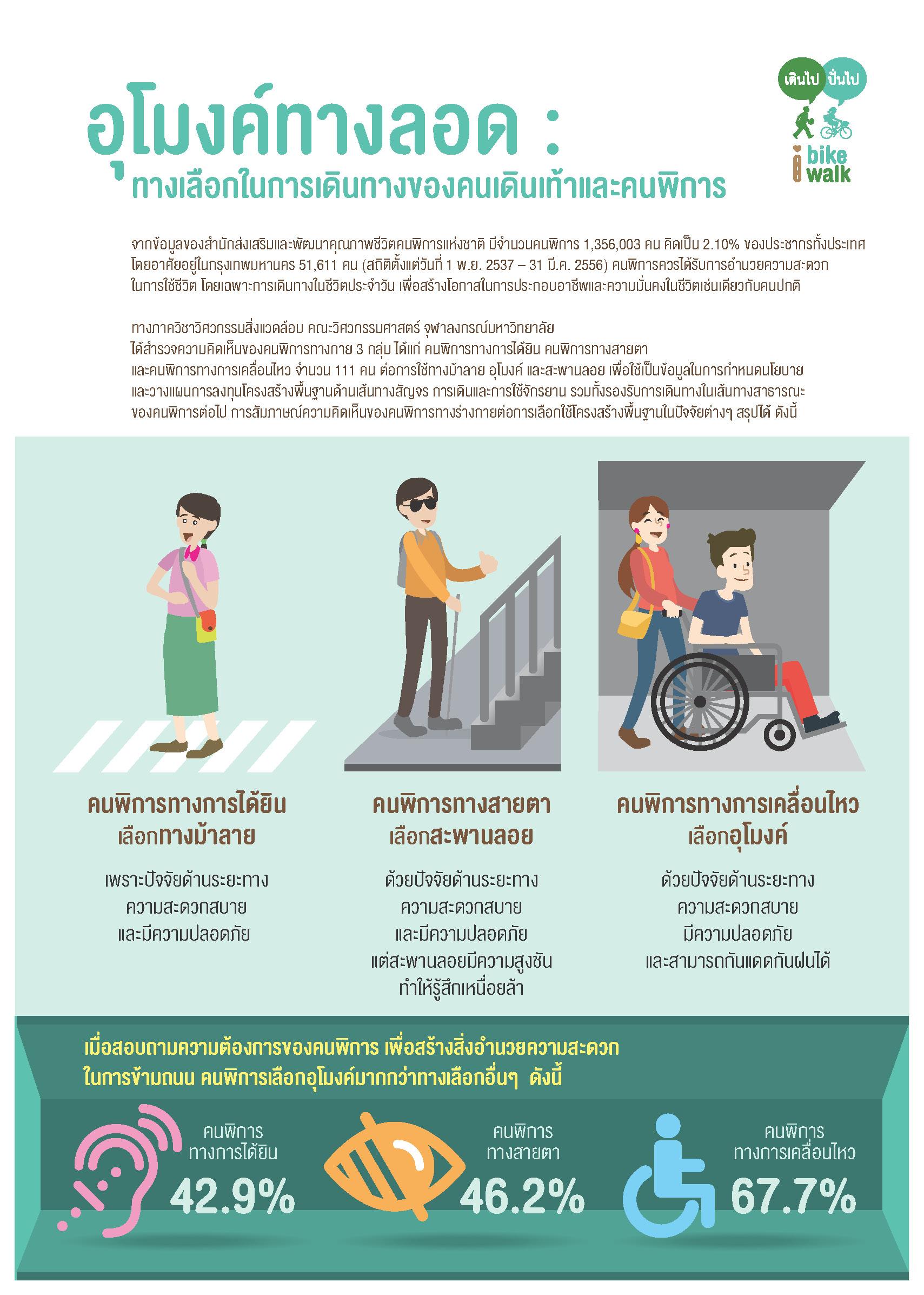 อุโมงค์ทางลอด:ทางเลือกในการเดินทางของคนเดินเท้าและคนพิการ